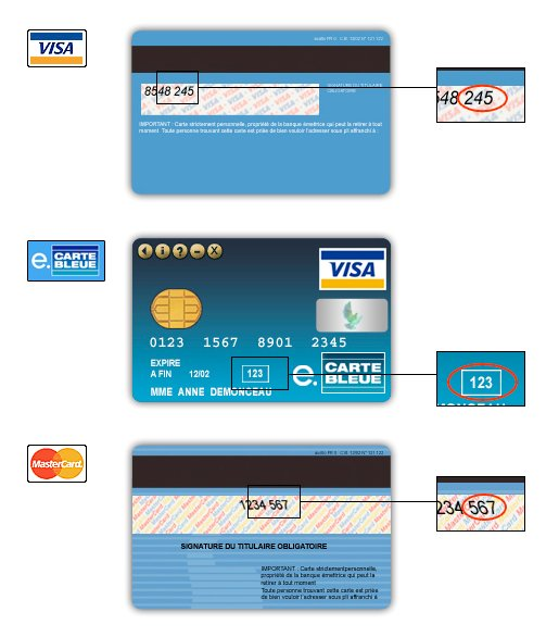 date d expiration carte bancaire Credit bank personnel: Code de securite carte bancaire